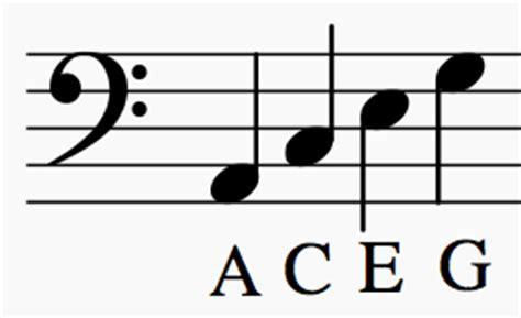 Good thesis on music